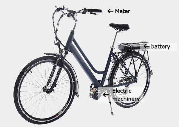 The technological development of electric bikes?